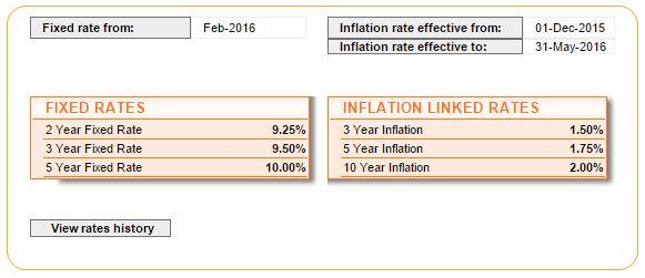 bond interest rates.JPG